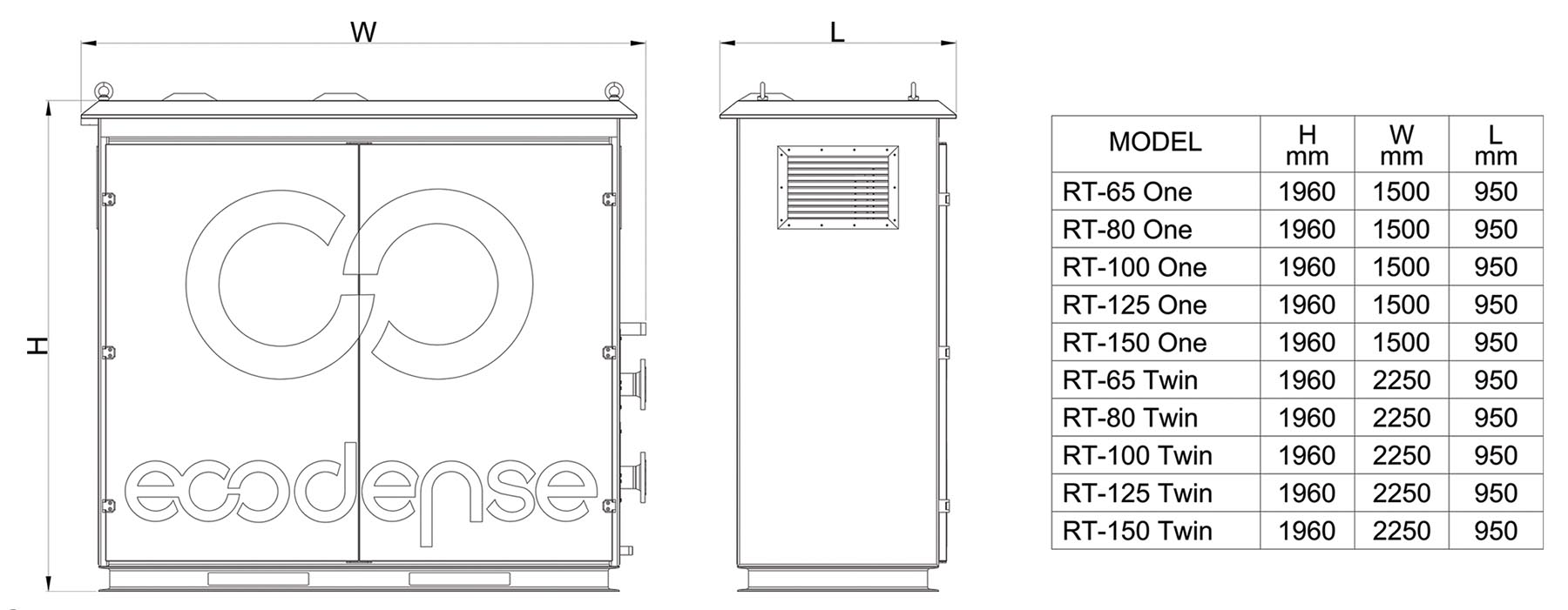 Large External Floor Standing Gas Condensing Boilers Dimensions RT Series