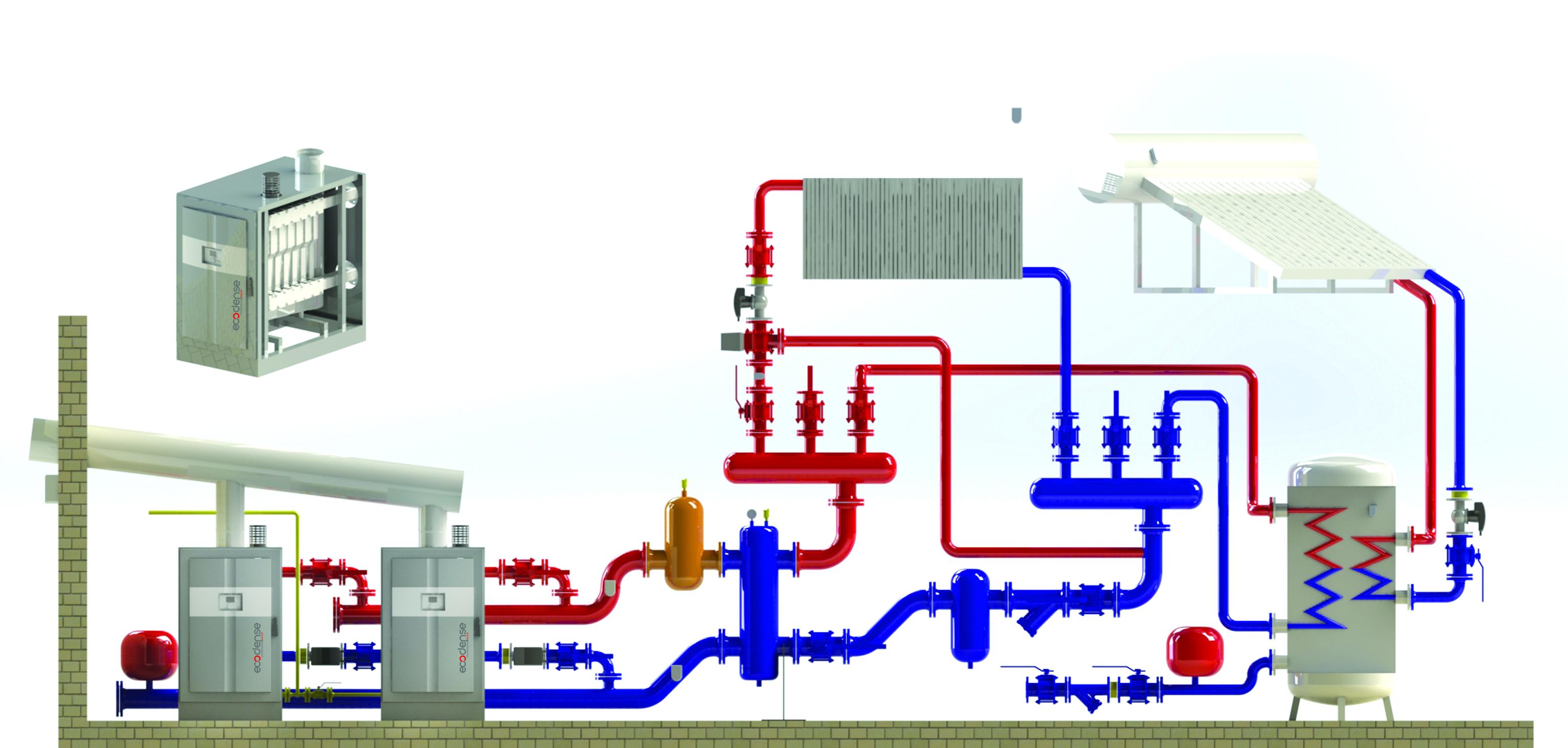 Floor Standing Gas Condensing Boilers Installation Schematic, Floor Standing commercial boilers
