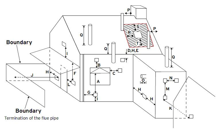 wall hung commercial gas condensing boiler flue regulations under 70kW