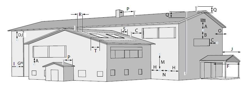 commercial gas boiler flue regulations above 70kW, commercial gas boilers flue