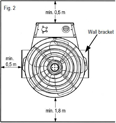 wall hung electric unit heater