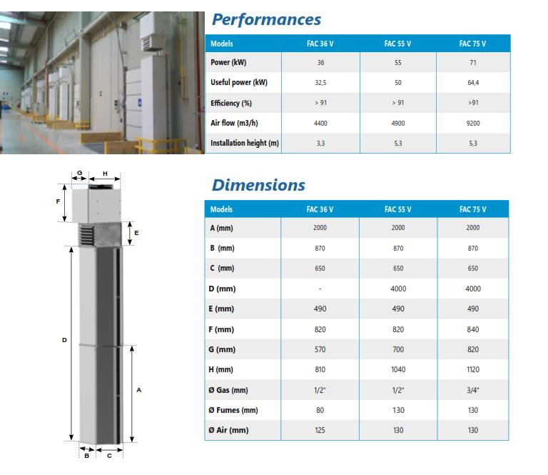 vertical door air curtains,air curtains uk,air curtain heater,warm air curtain