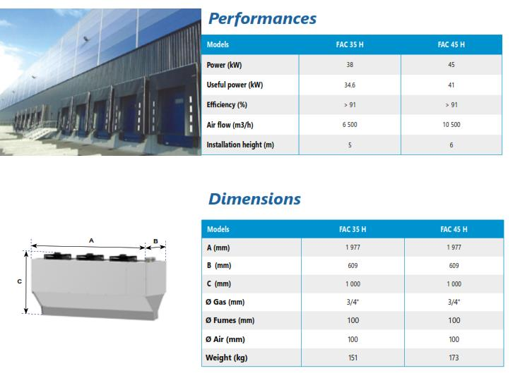 air curtain commercial,air curtain burner,industrial air curtain uk