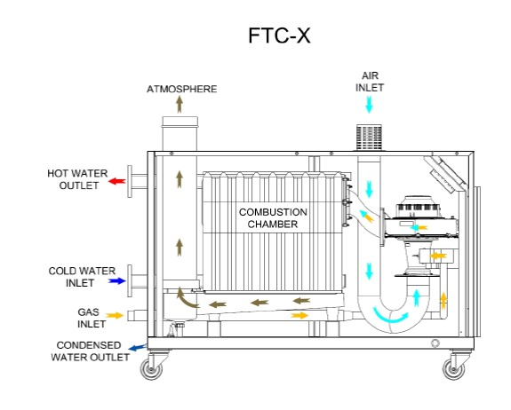 floor standing commercial gas condensing boiler diagram