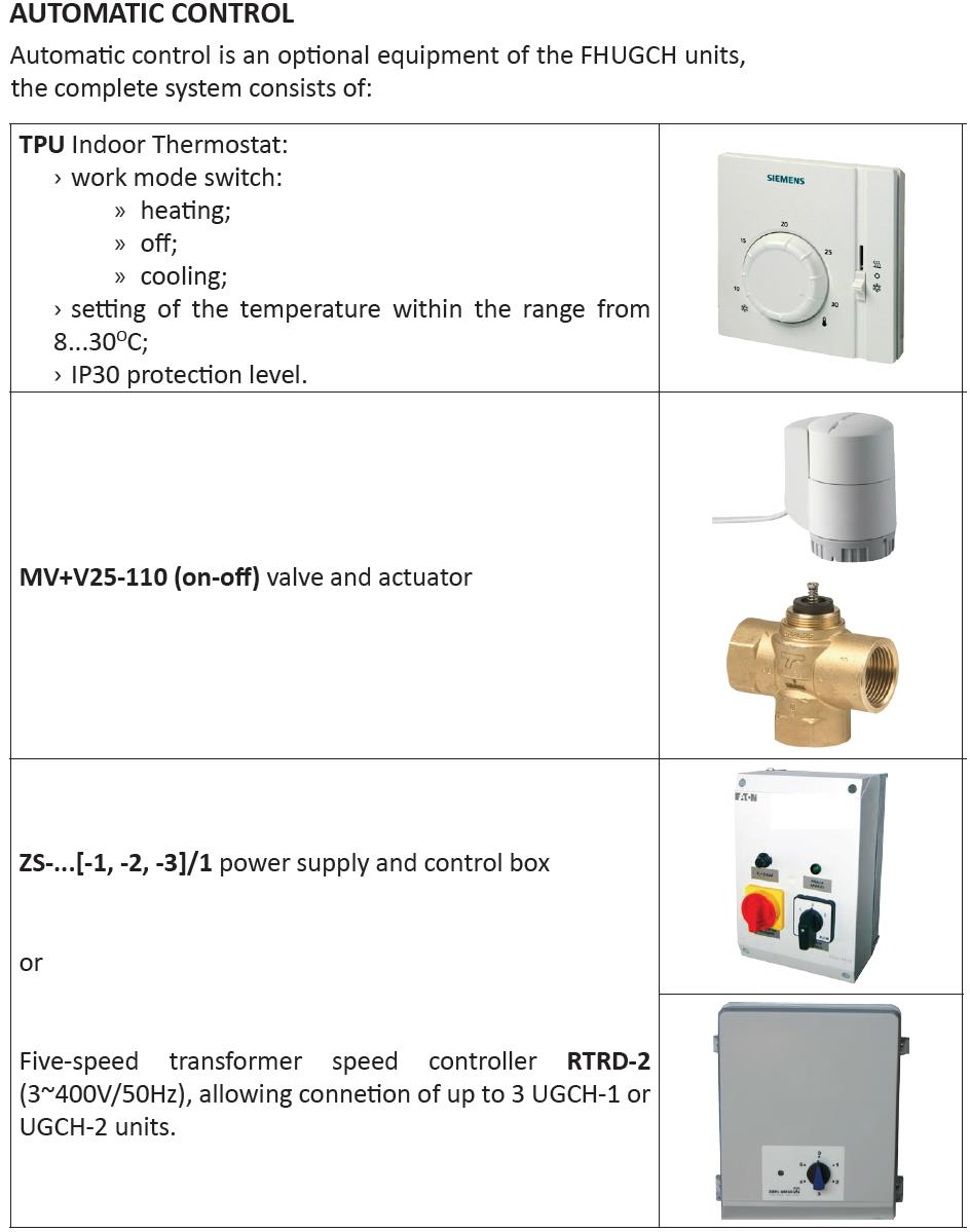 Automatic controls for heating and cooling units