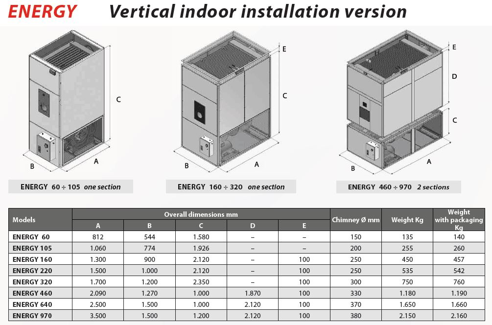 waste oil heater dimensions table