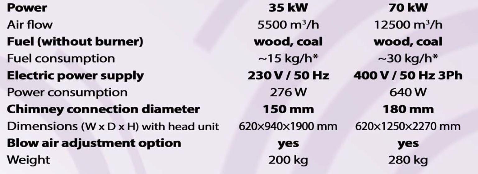 wood waste heaters,industrial wood waste burner incinerator workshop heater,industrial wood waste heaters