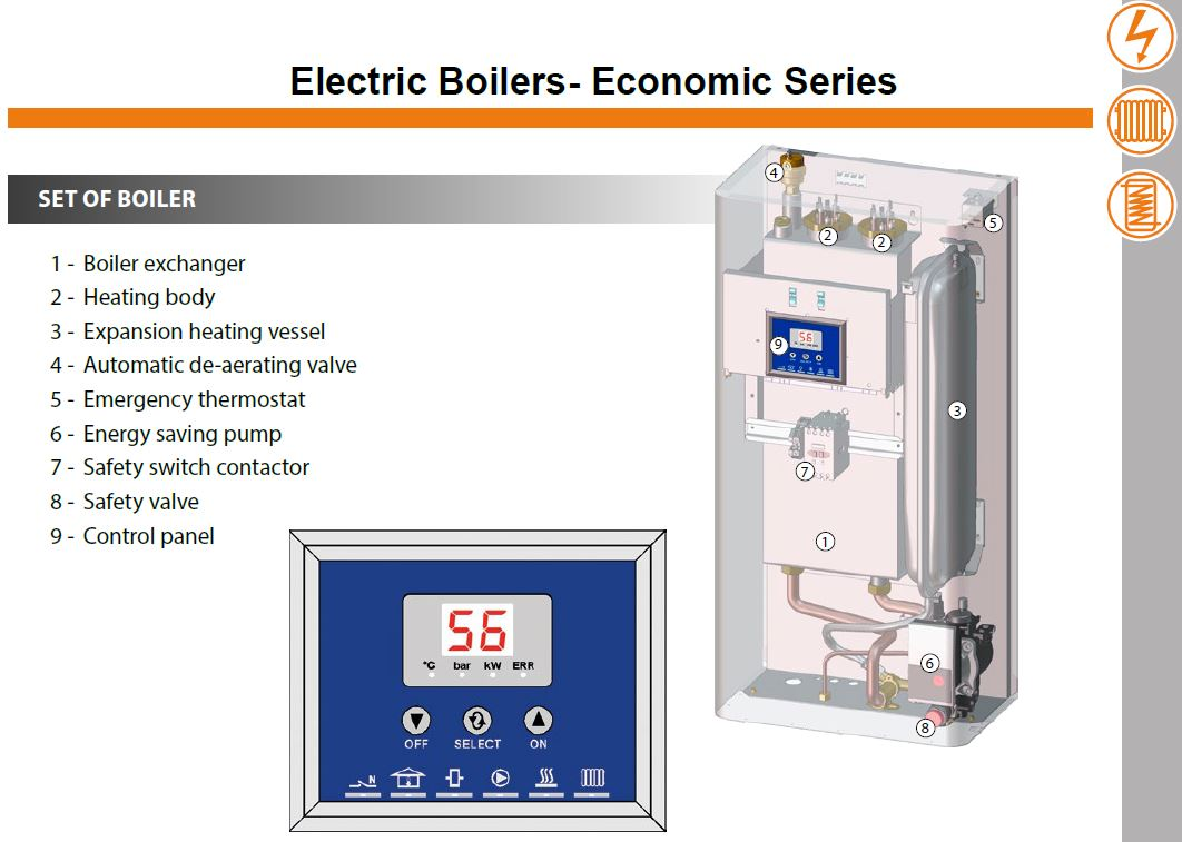 Electric Boilers Cost; electric boilers for flats; cheap electric boilers; best electric boilers; electric boilers;