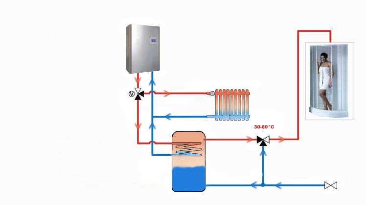 electric boilers for heating and hot water;electric boilers for hot water and central heating; electric hot water boiler system
