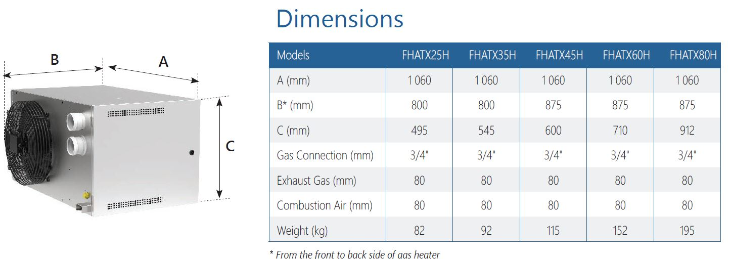 Gas Unit Heaters; dimensions of gas fired unit heaters