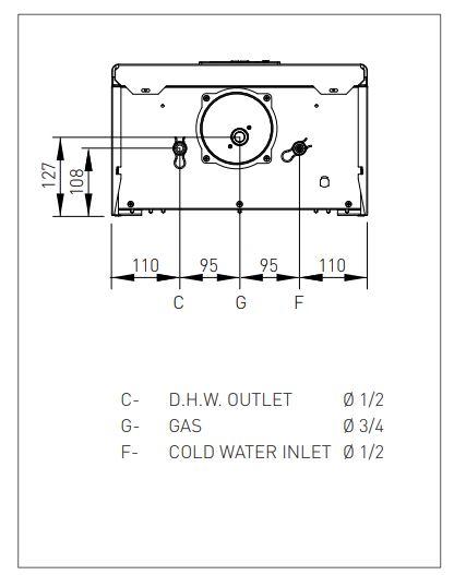 caravan water heaters; stock add; boiler; stock;